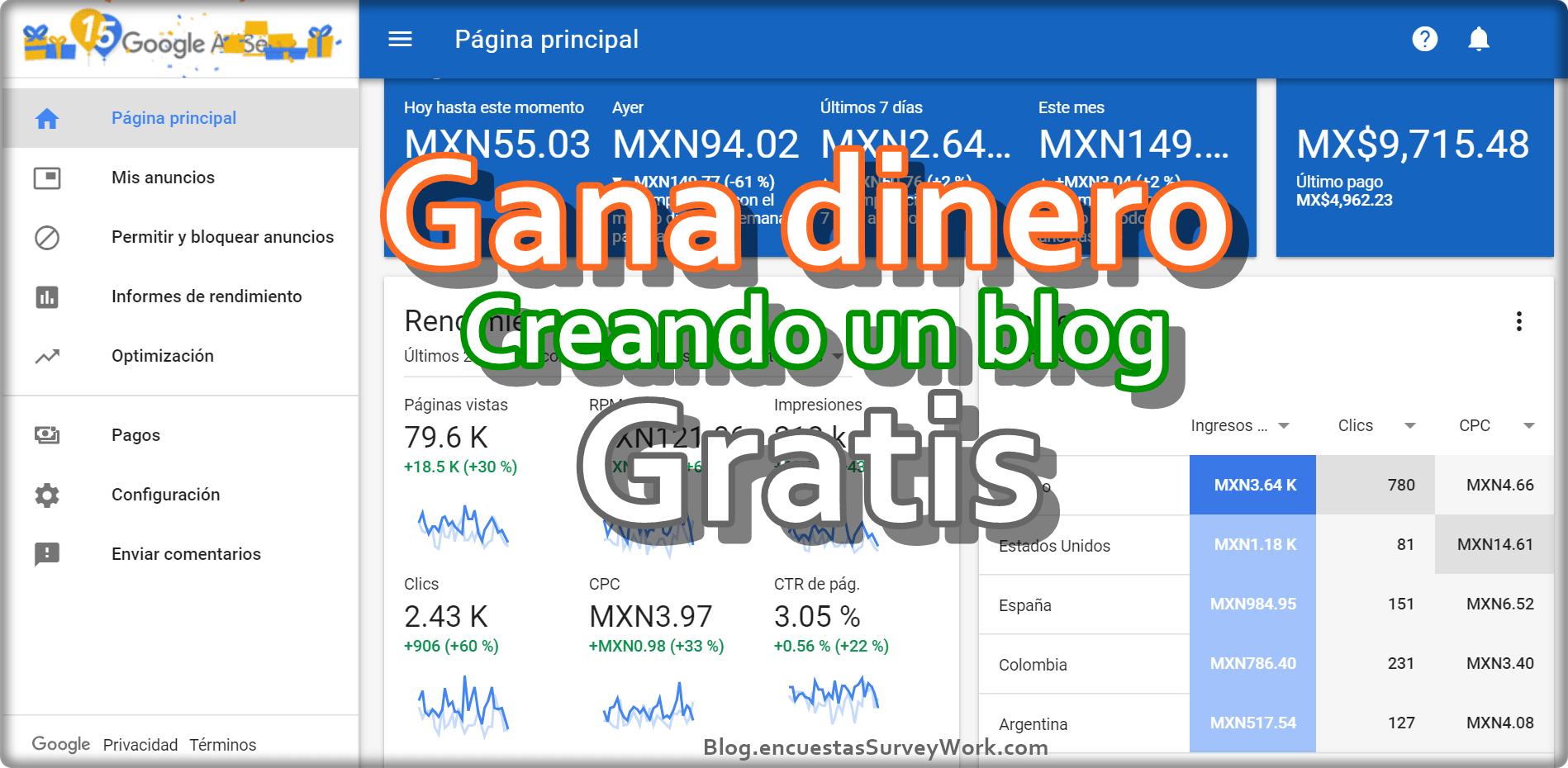 Ganar dinero por crear un blog