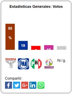 Elecciones presidenciales México