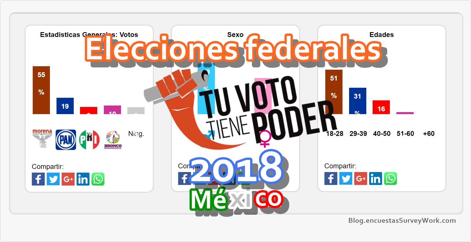 Elecciones federales en México 2018