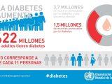 Diabetes-infografia