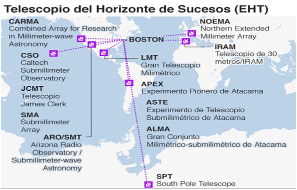 Telescopio del Horizonte